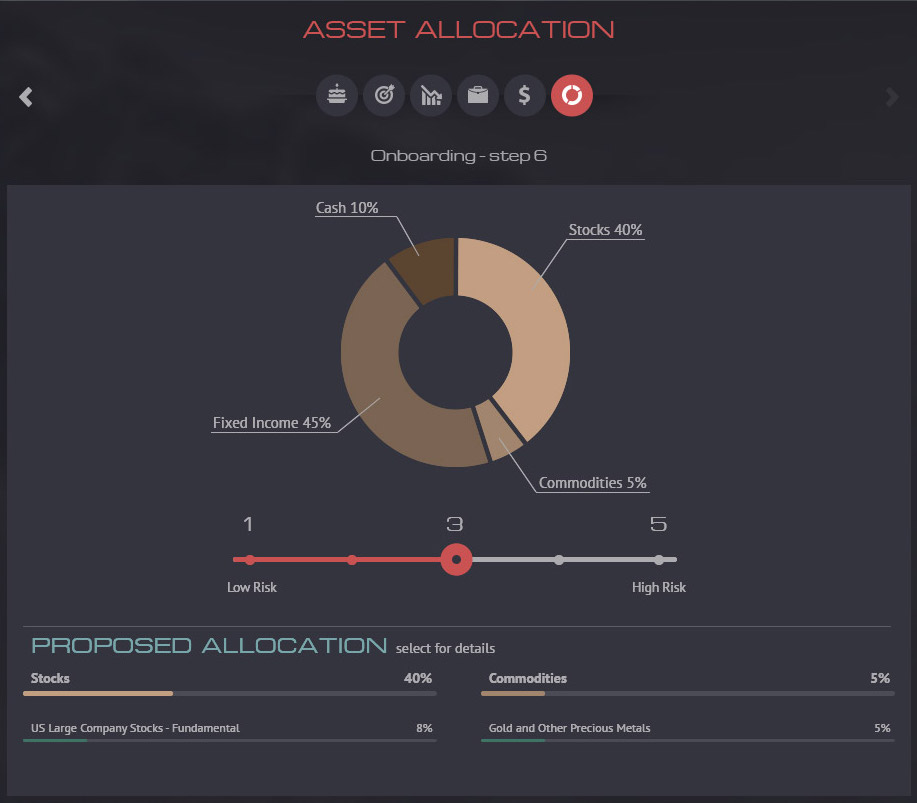 Robo Advisor Software - Empirica